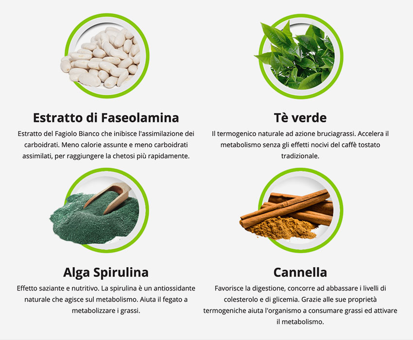 Ingredienti Keto Slim Fit